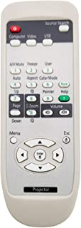 INTECHING 1515068 Projector Remote Control for Epson EB-S10