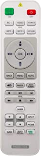 INTECHING 5J.JGM06.001 Projector Remote Control for BenQ DX808ST