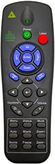 InTeching CS.5F0DJ.001 Projector Remote Control for BenQ MP724