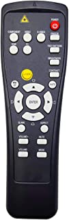 INTECHING 5J.J0T06.001 Projector Remote Control for BenQ MP772 ST